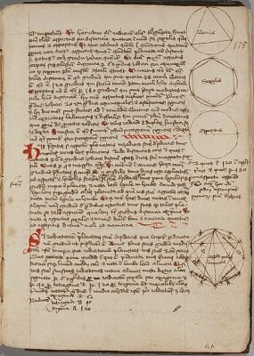 Aspects Iacobus Obernheym Allemagne 1431