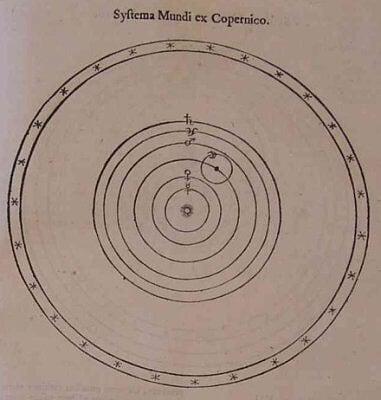 Système de Copernic